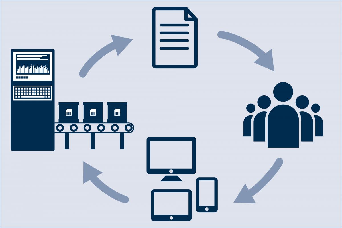 Networked communication - eliminating media gaps