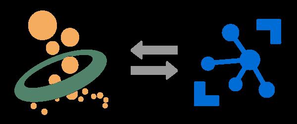 Azure IoT Hub MQTT Connection