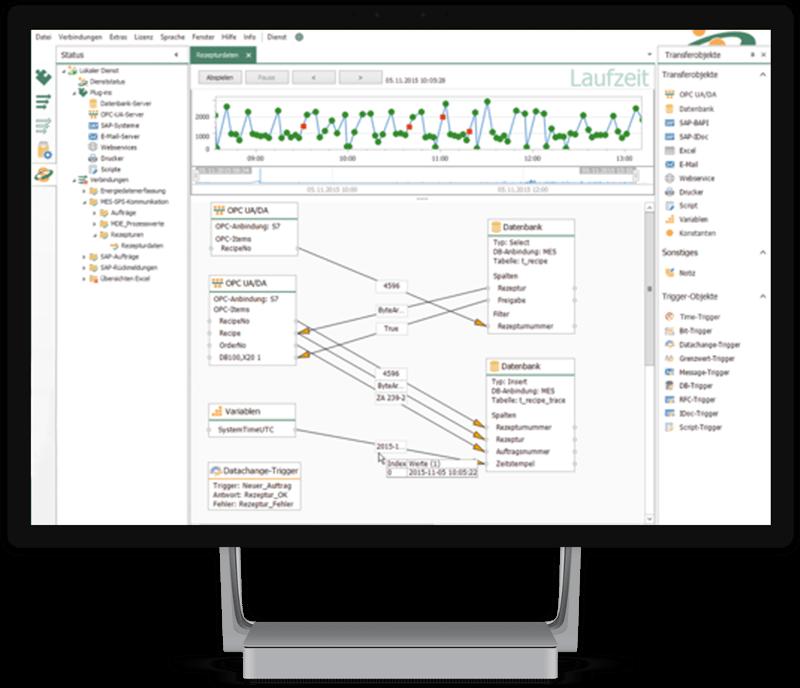 OPC Router - Visualisierung von Datentransfers