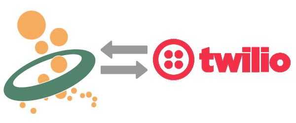 Sending of SMS and WhatsApp with Twilio