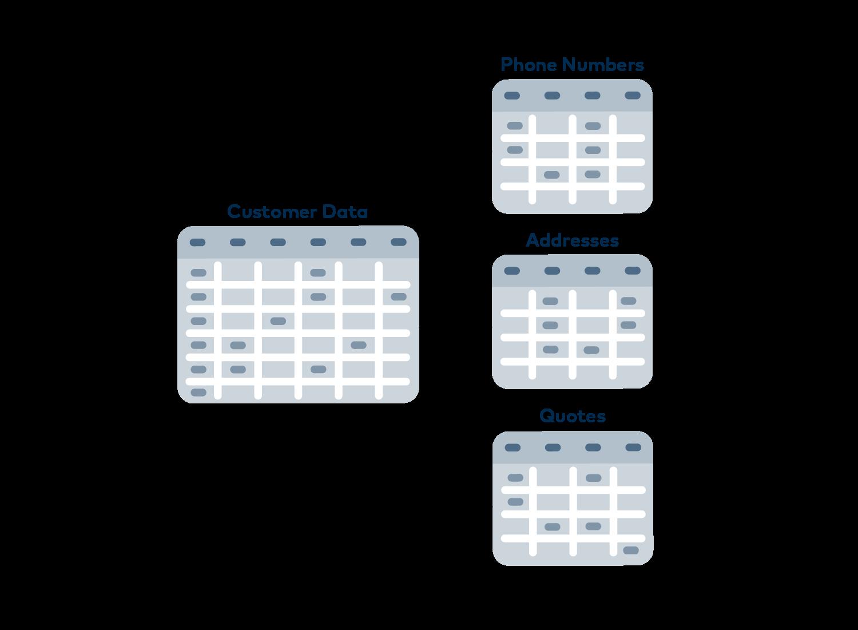MongoDB: Data in a relational database