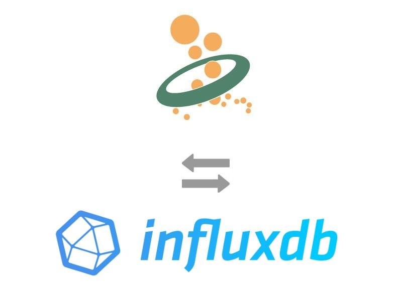 influxdb connected with the OPC Router